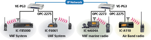 VE PG3 RoIP Gateway Features Icom America