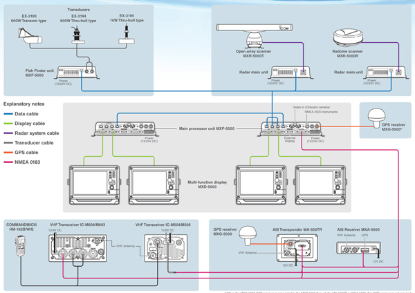 i marine vhf wiring diagram i free engine image for user manual